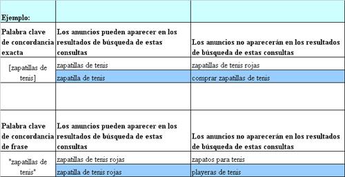 concordancia_frase_exacta