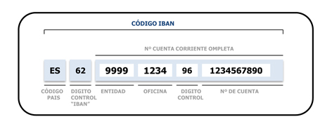 CODIGO_IBAN