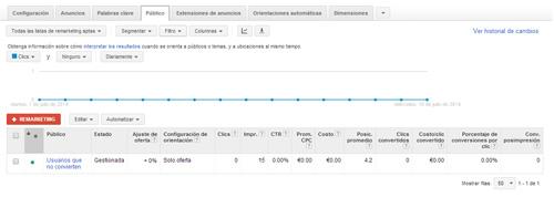 listas_remarketing