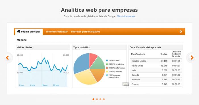 Métricas-de-Google-Analytic