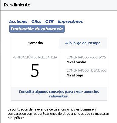 rendimiento_facebook_ads