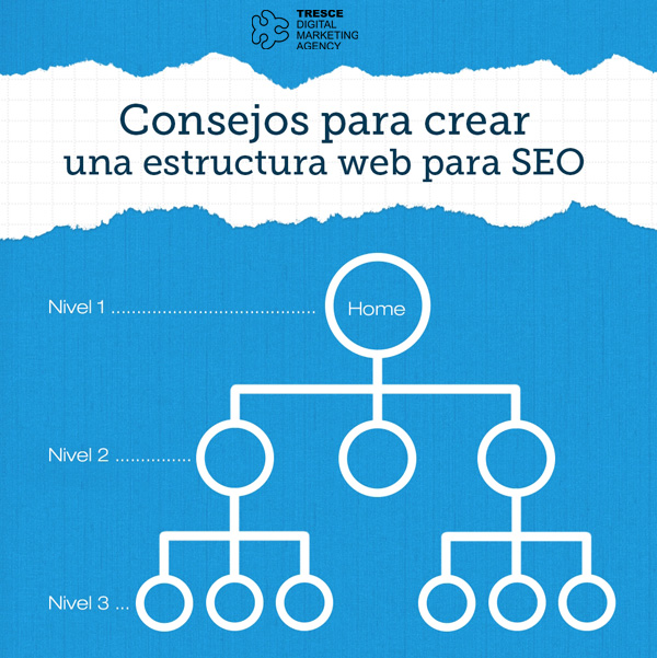 optimizacion_seo