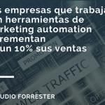 La importancia del Marketing Automation en tu estrategia online