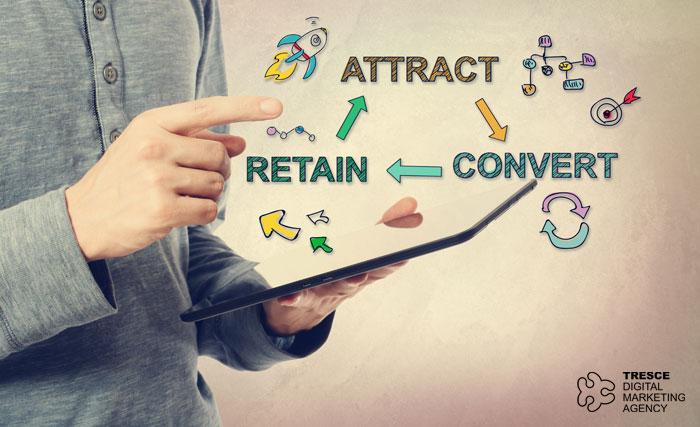 cómo captar clientes potenciales